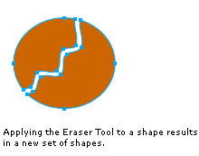 applying the Eraser tool to a shape results in a new set of shaapes