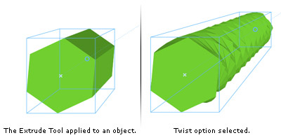 the Extrude tool applied to an object, and with the Twist option selected